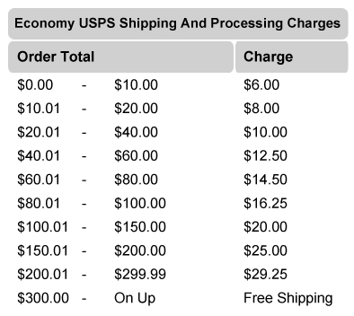 UPS Shipping Times