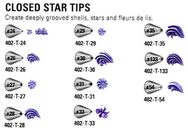 Wilton closed star decorating tips sold individually for Star decorating tip