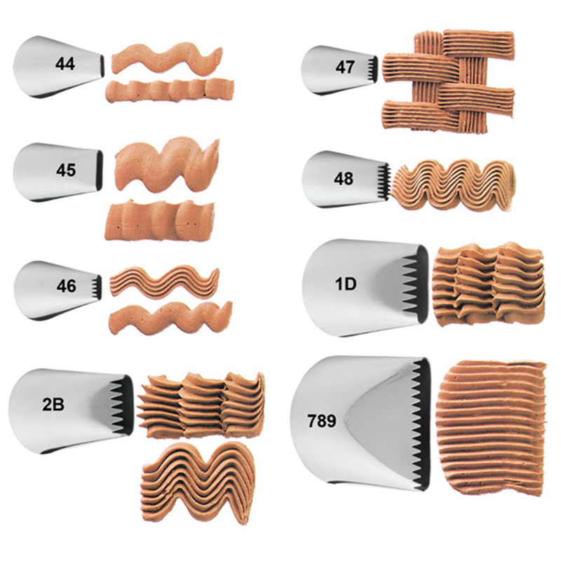 Basket Weave Cake Decorating Tips  from www.thebakerskitchen.net